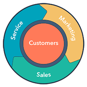sales-enablement-icon